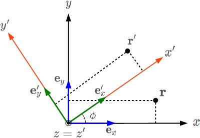 How to derive rotation matrix by Euler angles - SEMATH INFO -