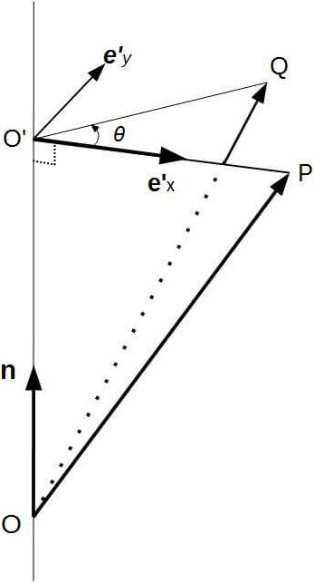 How to derive Rodrigues' rotation formula -- Rotate about an